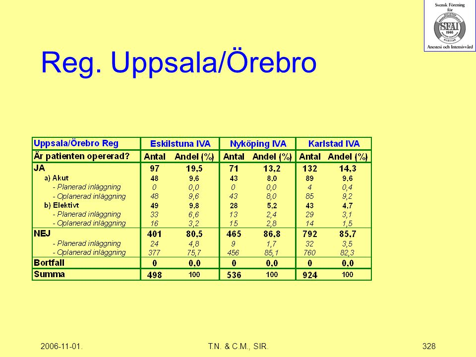 2006-11-01.T.N. & C.M., SIR.328 Reg. Uppsala/Örebro