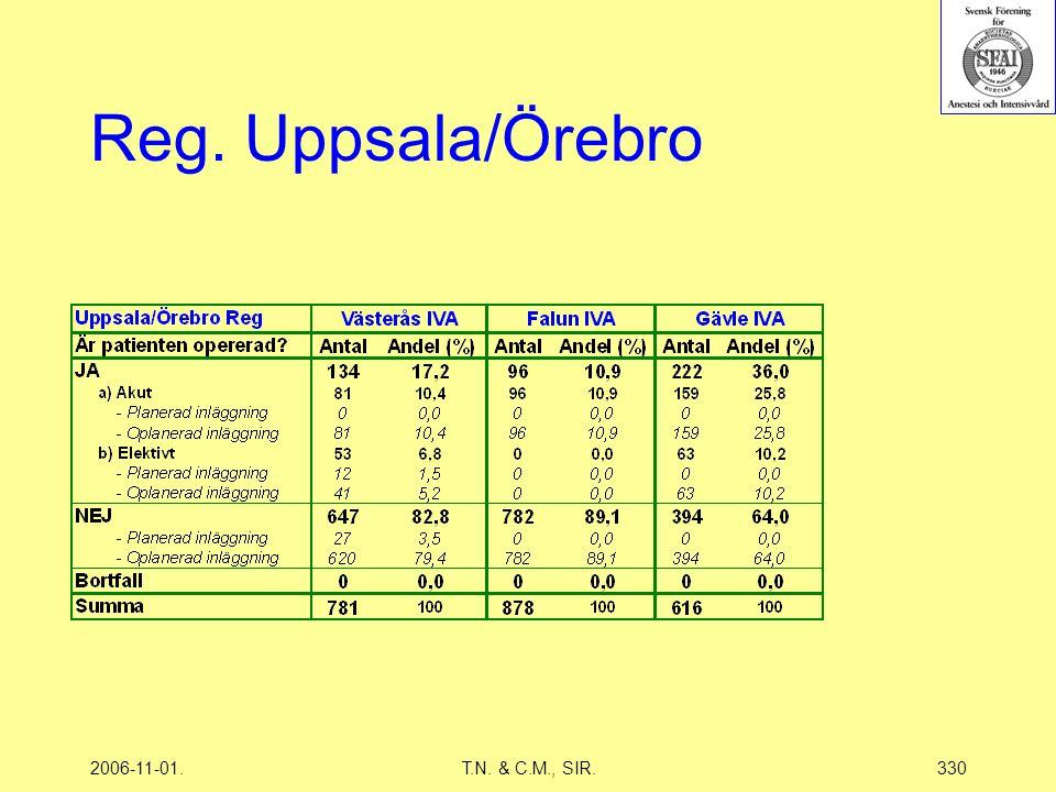 2006-11-01.T.N. & C.M., SIR.330 Reg. Uppsala/Örebro