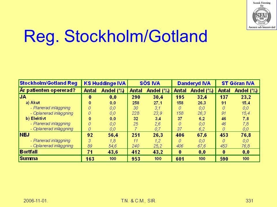 2006-11-01.T.N. & C.M., SIR.331 Reg. Stockholm/Gotland