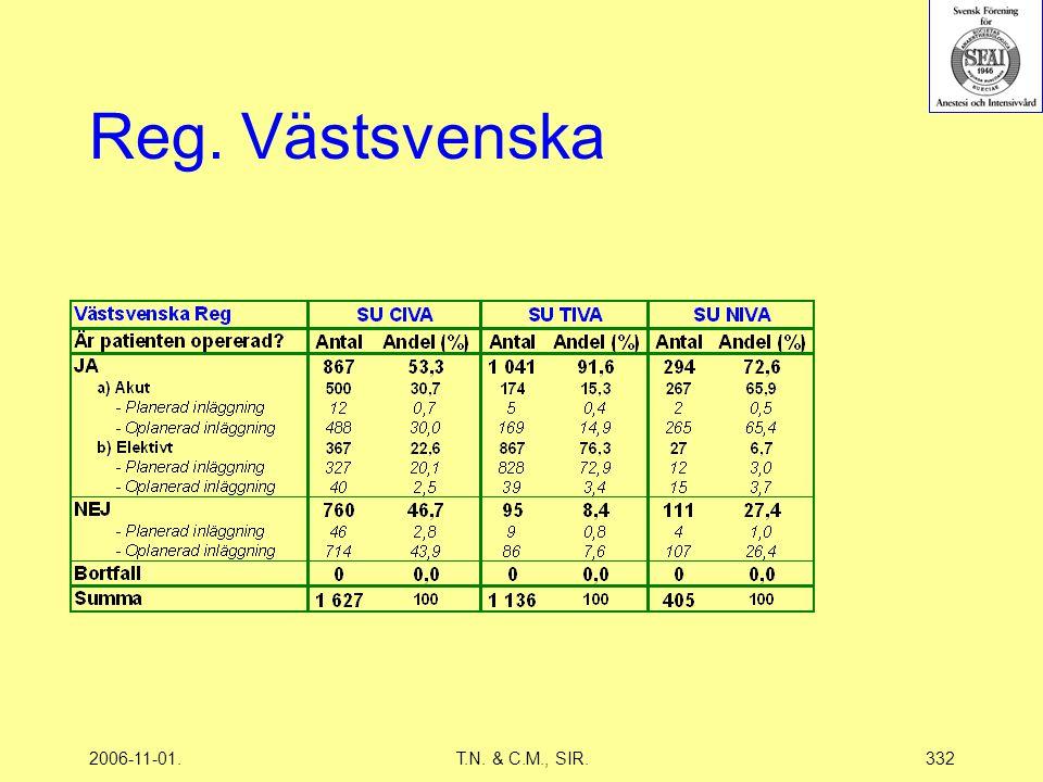 2006-11-01.T.N. & C.M., SIR.332 Reg. Västsvenska