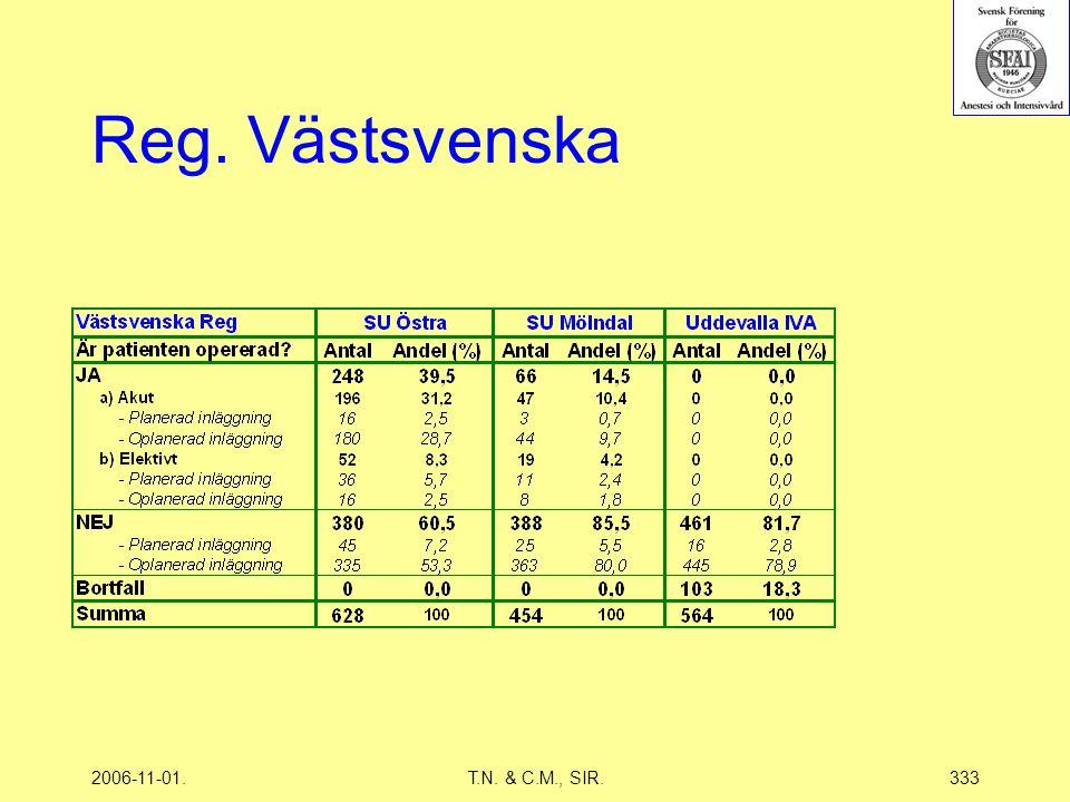 2006-11-01.T.N. & C.M., SIR.333 Reg. Västsvenska