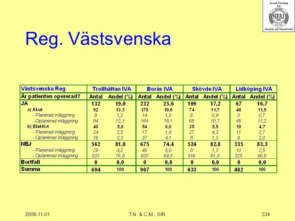 2006-11-01.T.N. & C.M., SIR.334 Reg. Västsvenska