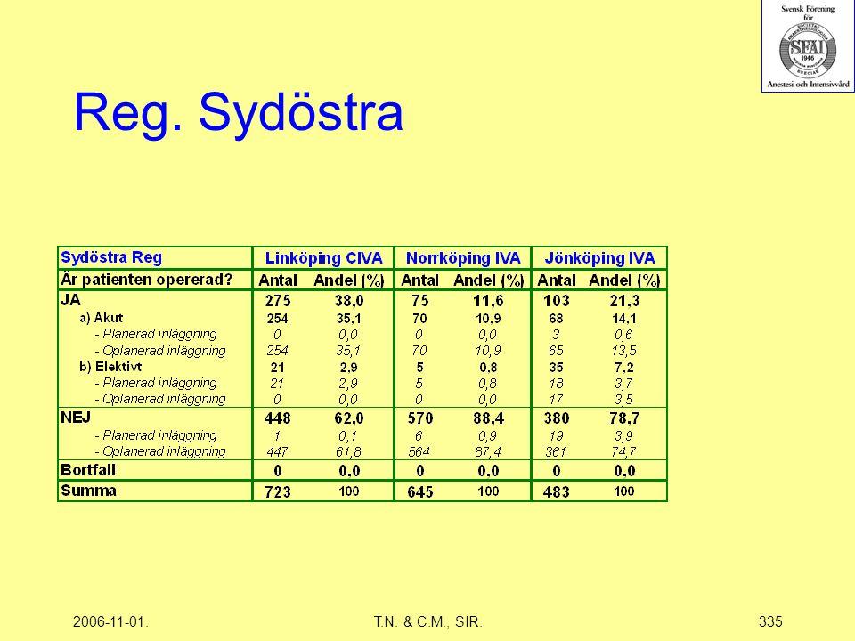 2006-11-01.T.N. & C.M., SIR.335 Reg. Sydöstra