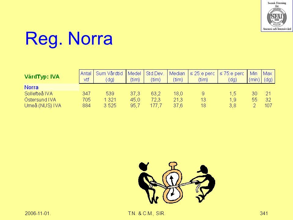 2006-11-01.T.N. & C.M., SIR.341 Reg. Norra