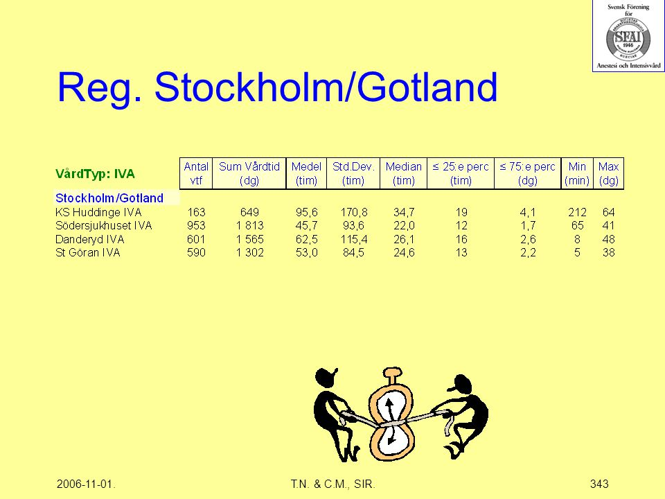 2006-11-01.T.N. & C.M., SIR.343 Reg. Stockholm/Gotland