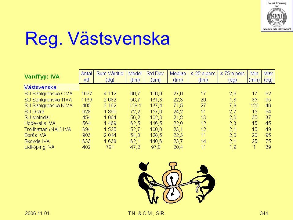 2006-11-01.T.N. & C.M., SIR.344 Reg. Västsvenska
