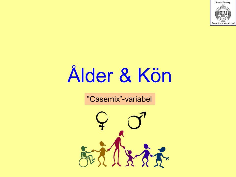 Ålder & Kön Casemix -variabel