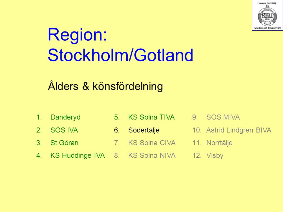 Ålders & könsfördelning 1.Danderyd 2.SÖS IVA 3.St Göran 4.KS Huddinge IVA 5.KS Solna TIVA 6.Södertälje 7.KS Solna CIVA 8.KS Solna NIVA Region: Stockholm/Gotland 9.SÖS MIVA 10.Astrid Lindgren BIVA 11.Norrtälje 12.Visby
