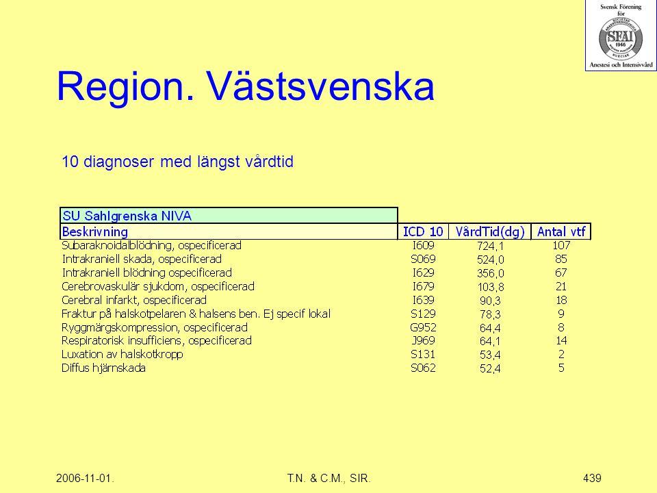 2006-11-01.T.N. & C.M., SIR.439 Region. Västsvenska 10 diagnoser med längst vårdtid