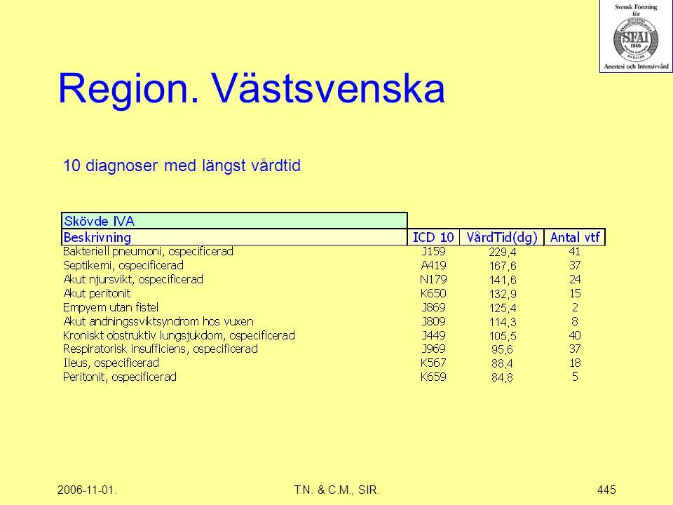 2006-11-01.T.N. & C.M., SIR.445 Region. Västsvenska 10 diagnoser med längst vårdtid