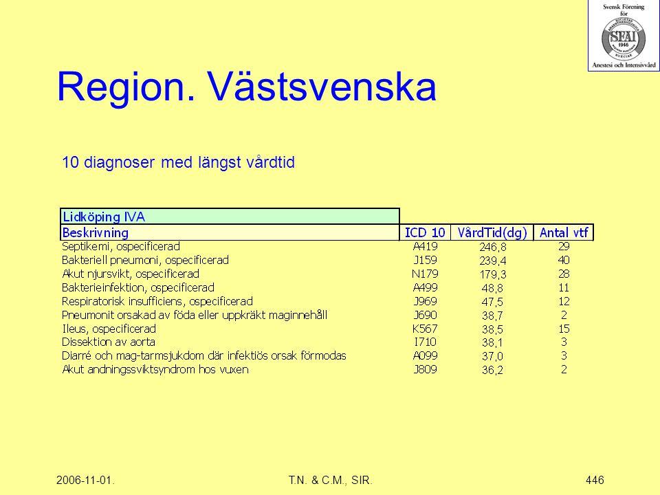 2006-11-01.T.N. & C.M., SIR.446 Region. Västsvenska 10 diagnoser med längst vårdtid