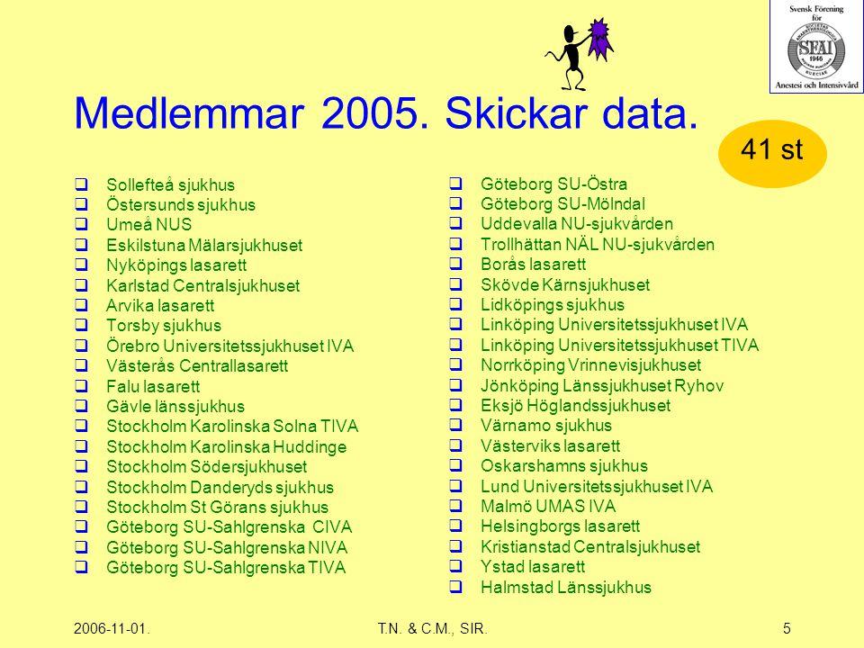 2006-11-01.T.N. & C.M., SIR.5 Medlemmar 2005. Skickar data.
