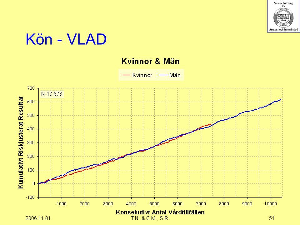2006-11-01.T.N. & C.M., SIR.51 Kön - VLAD