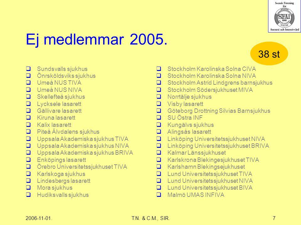 2006-11-01.T.N. & C.M., SIR.7 Ej medlemmar 2005.