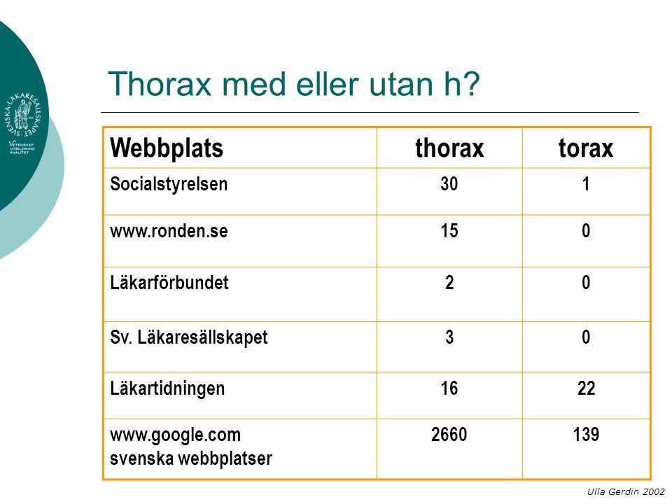 Thorax med eller utan h? Webbplatsthoraxtorax Socialstyrelsen301 www.ronden.se150 Läkarförbundet20 Sv. Läkaresällskapet30 Läkartidningen1622 www.googl