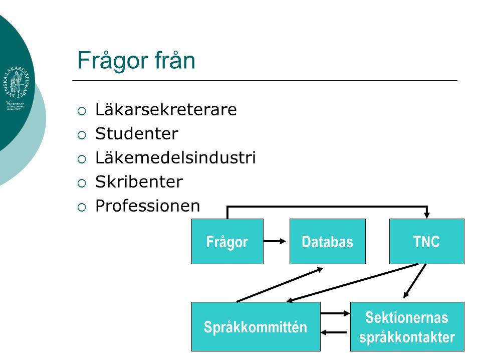 www.svls.se Här kan du söka språkinformation