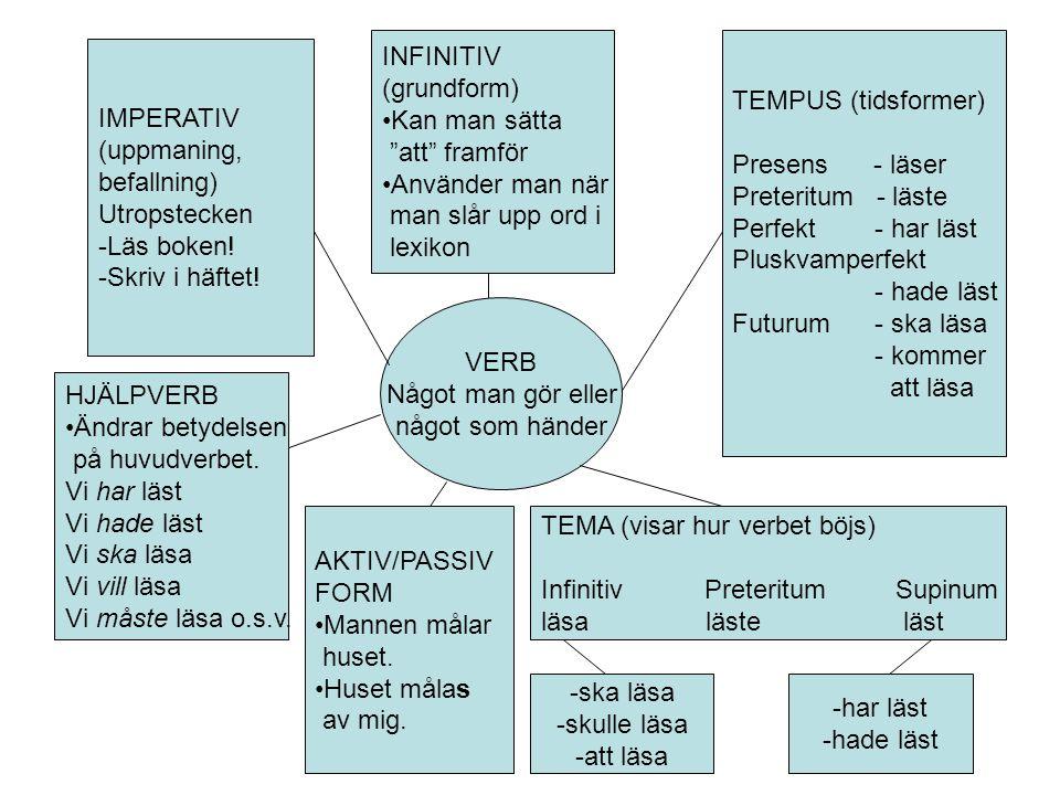 Diskussionsuppgifter verb (från Genrekoden Tala sid 133) Hur skulle du vilja förändra ditt rum.