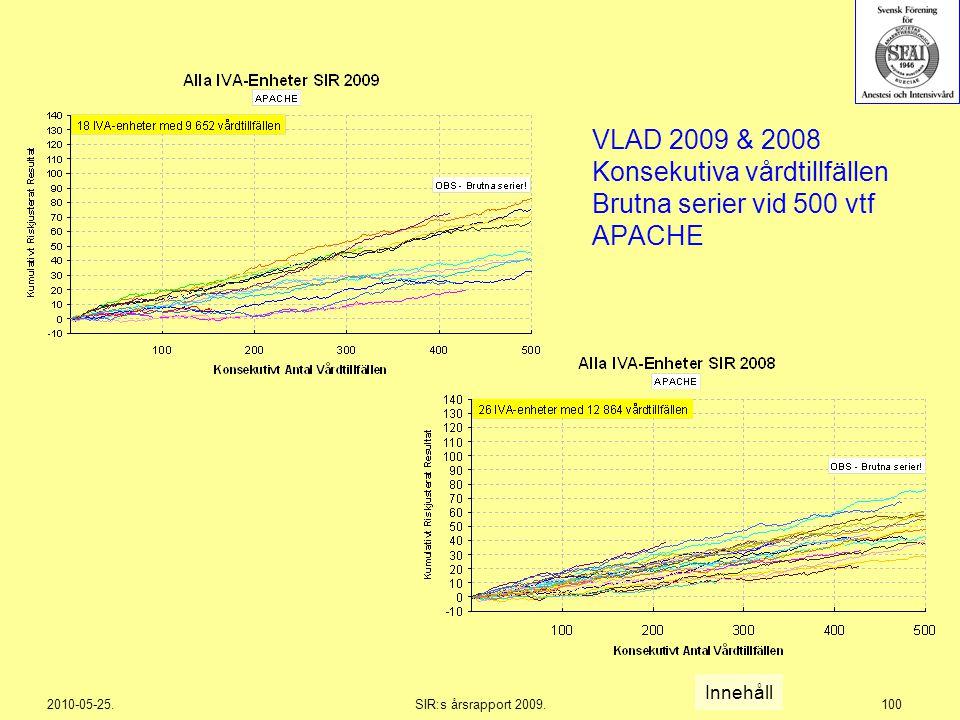 2010-05-25.SIR:s årsrapport 2009.100 VLAD 2009 & 2008 Konsekutiva vårdtillfällen Brutna serier vid 500 vtf APACHE Innehåll