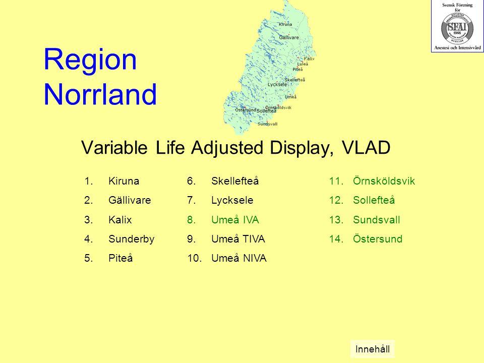 Variable Life Adjusted Display, VLAD 1.Kiruna 2.Gällivare 3.Kalix 4.Sunderby 5.Piteå Region Norrland 6.Skellefteå 7.Lycksele 8.Umeå IVA 9.Umeå TIVA 10