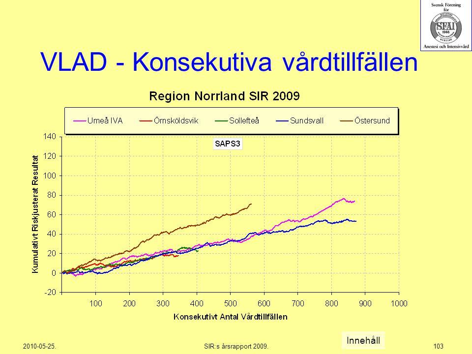 2010-05-25.SIR:s årsrapport 2009.103 VLAD - Konsekutiva vårdtillfällen Innehåll