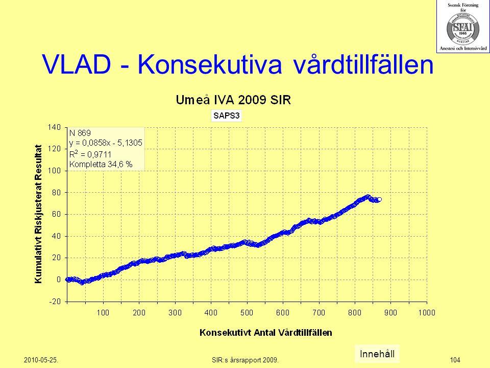2010-05-25.SIR:s årsrapport 2009.104 VLAD - Konsekutiva vårdtillfällen Innehåll