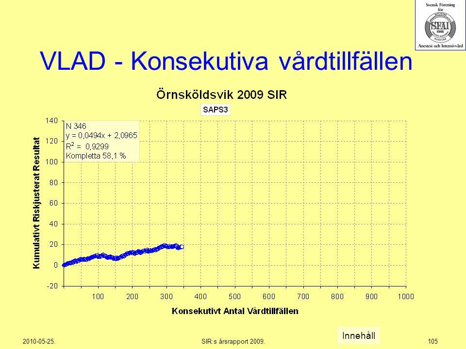 2010-05-25.SIR:s årsrapport 2009.105 VLAD - Konsekutiva vårdtillfällen Innehåll