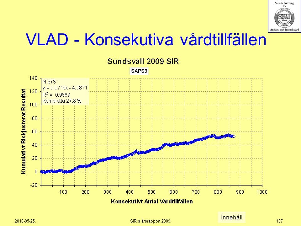 2010-05-25.SIR:s årsrapport 2009.107 VLAD - Konsekutiva vårdtillfällen Innehåll