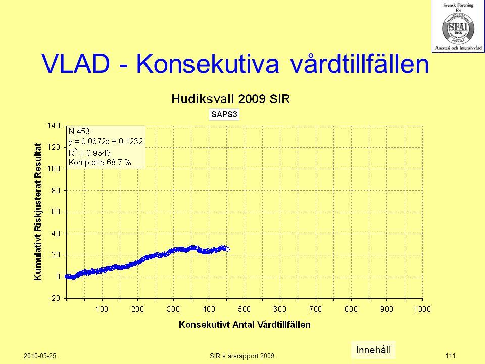 2010-05-25.SIR:s årsrapport 2009.111 VLAD - Konsekutiva vårdtillfällen Innehåll