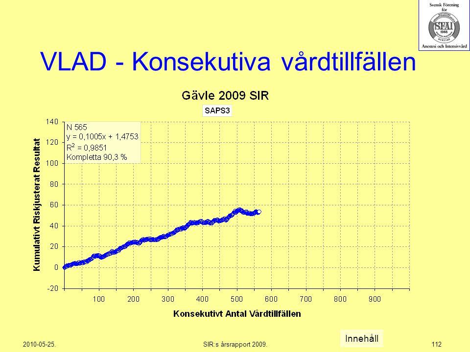 2010-05-25.SIR:s årsrapport 2009.112 VLAD - Konsekutiva vårdtillfällen Innehåll