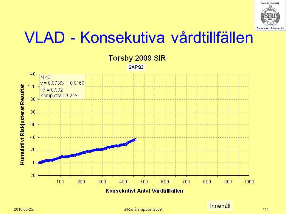 2010-05-25.SIR:s årsrapport 2009.114 VLAD - Konsekutiva vårdtillfällen Innehåll