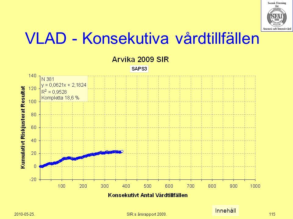2010-05-25.SIR:s årsrapport 2009.115 VLAD - Konsekutiva vårdtillfällen Innehåll