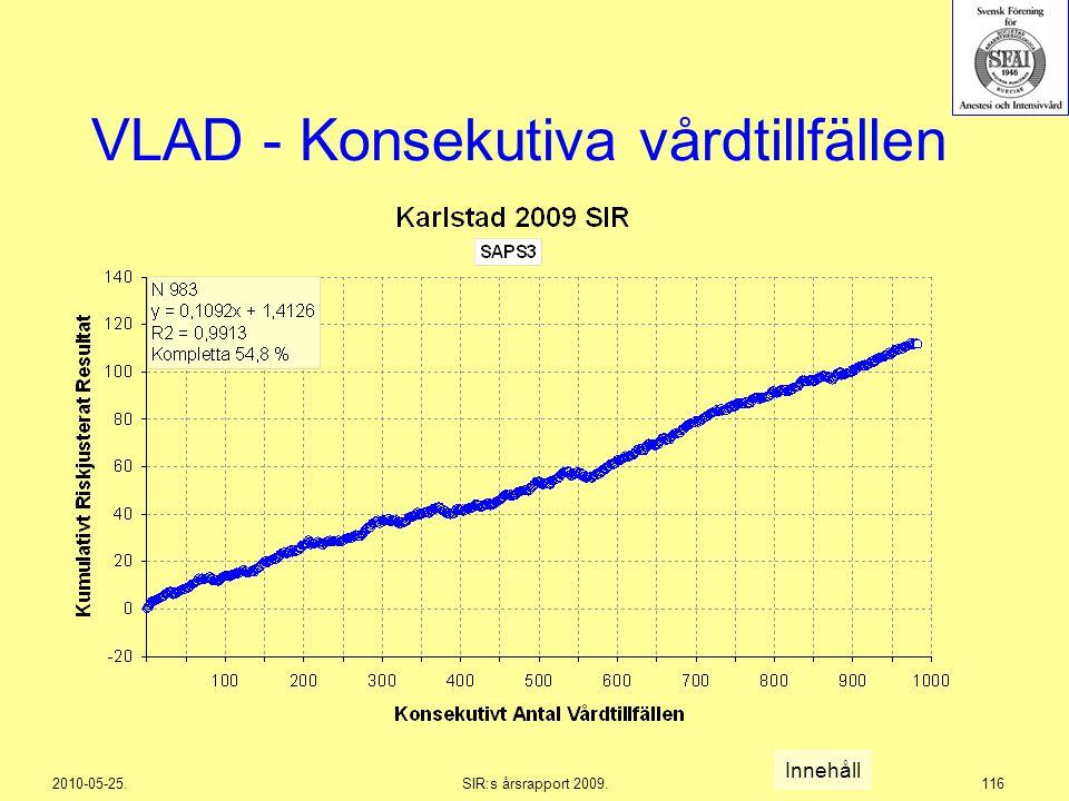 2010-05-25.SIR:s årsrapport 2009.116 VLAD - Konsekutiva vårdtillfällen Innehåll