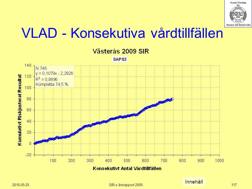 2010-05-25.SIR:s årsrapport 2009.117 VLAD - Konsekutiva vårdtillfällen Innehåll