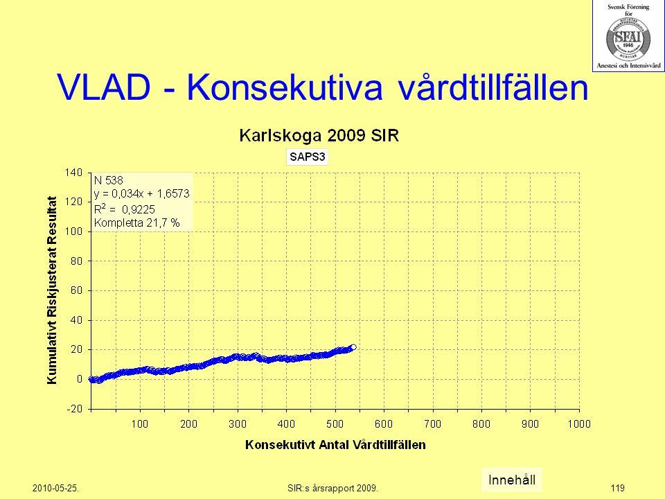 2010-05-25.SIR:s årsrapport 2009.119 VLAD - Konsekutiva vårdtillfällen Innehåll