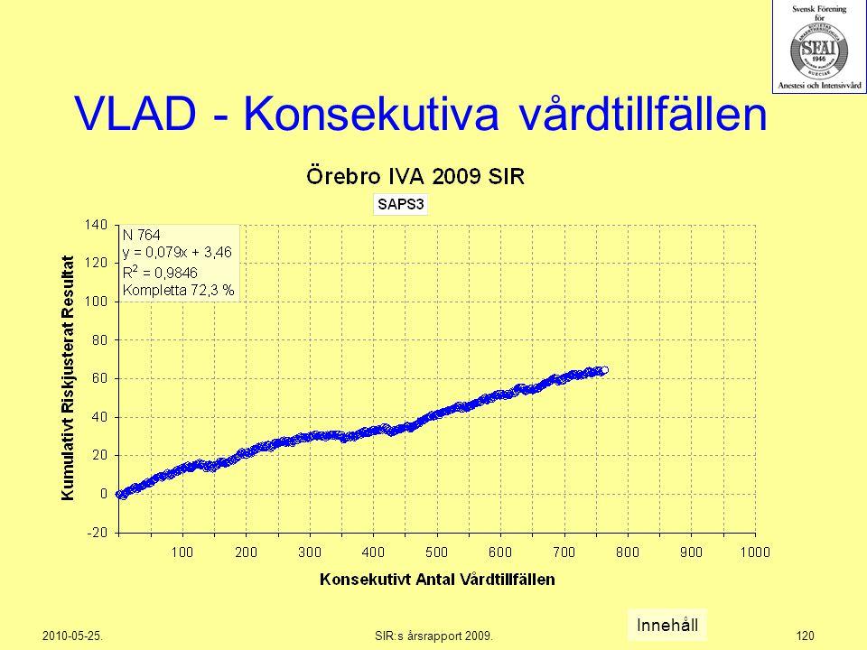 2010-05-25.SIR:s årsrapport 2009.120 VLAD - Konsekutiva vårdtillfällen Innehåll