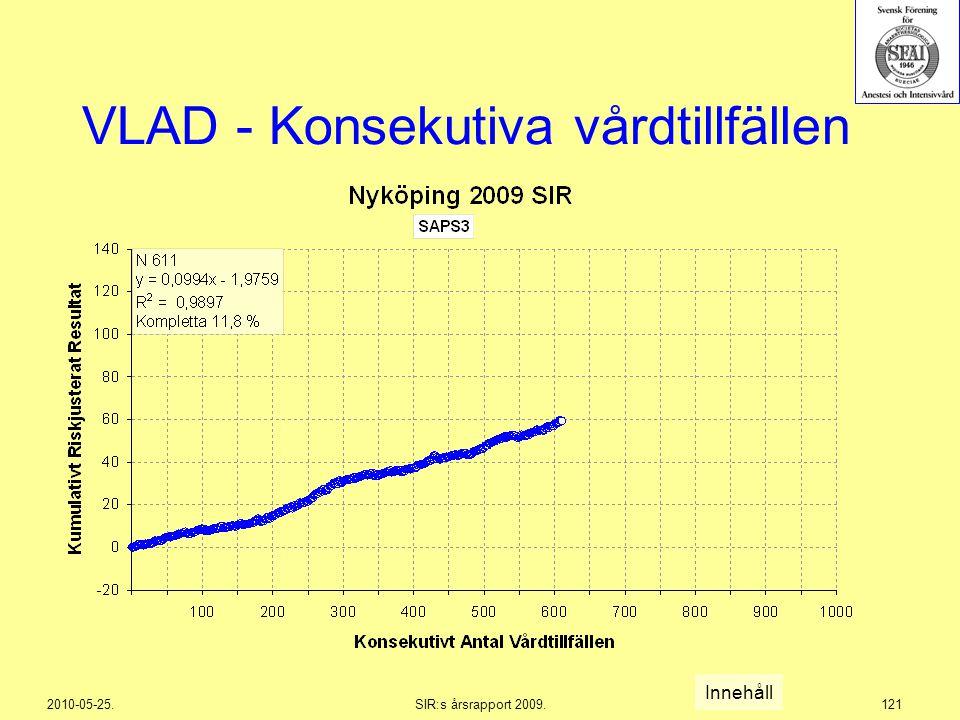 2010-05-25.SIR:s årsrapport 2009.121 VLAD - Konsekutiva vårdtillfällen Innehåll