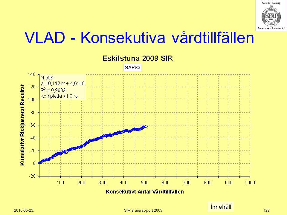 2010-05-25.SIR:s årsrapport 2009.122 VLAD - Konsekutiva vårdtillfällen Innehåll