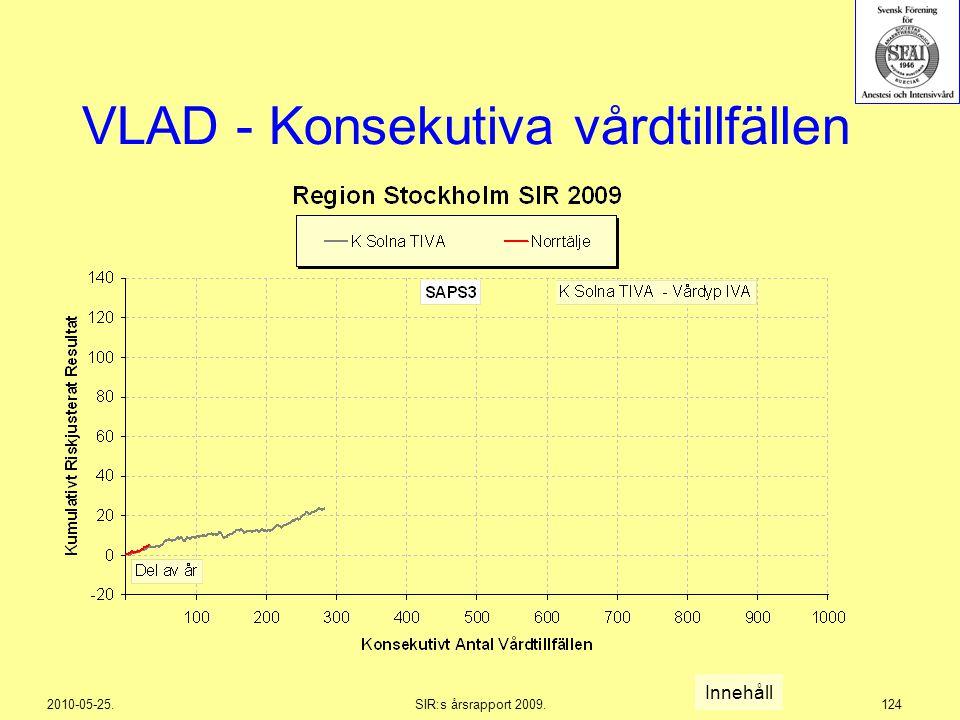 2010-05-25.SIR:s årsrapport 2009.124 VLAD - Konsekutiva vårdtillfällen Innehåll