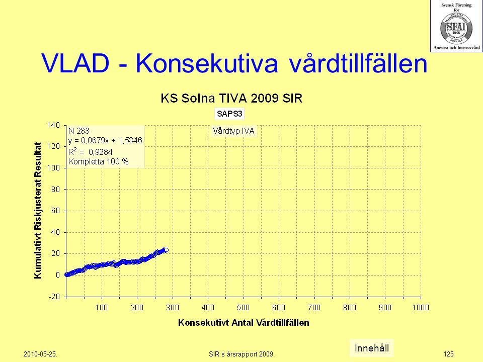 2010-05-25.SIR:s årsrapport 2009.125 VLAD - Konsekutiva vårdtillfällen Innehåll