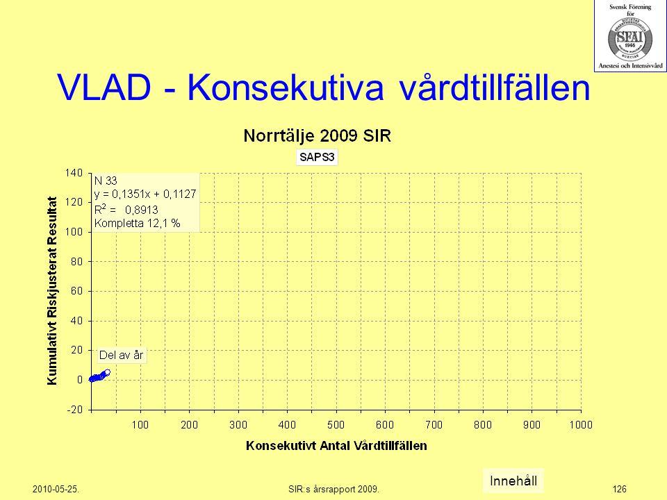 2010-05-25.SIR:s årsrapport 2009.126 VLAD - Konsekutiva vårdtillfällen Innehåll