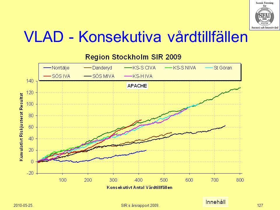 2010-05-25.SIR:s årsrapport 2009.127 VLAD - Konsekutiva vårdtillfällen Innehåll