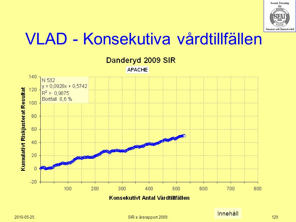 2010-05-25.SIR:s årsrapport 2009.129 VLAD - Konsekutiva vårdtillfällen Innehåll