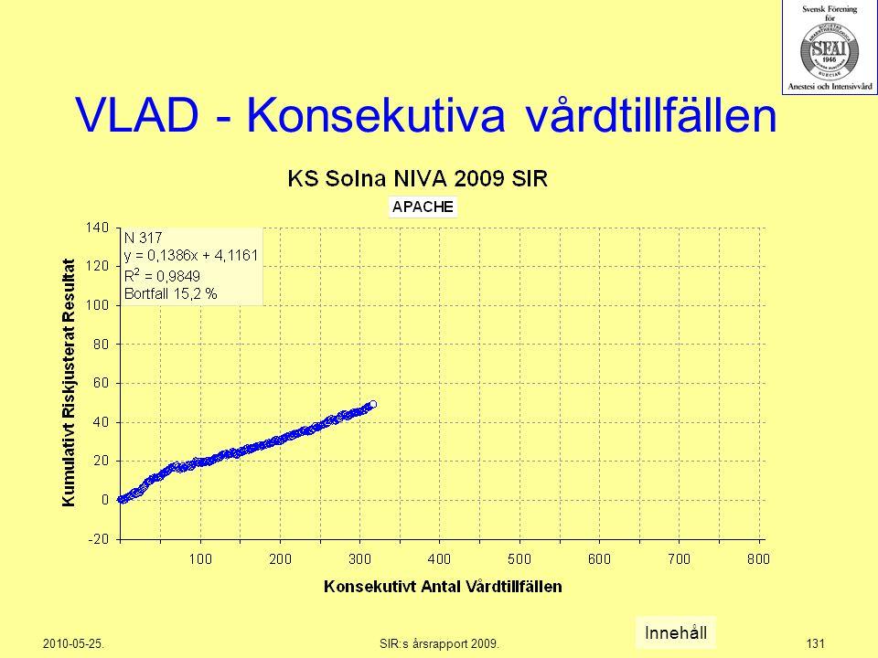 2010-05-25.SIR:s årsrapport 2009.131 VLAD - Konsekutiva vårdtillfällen Innehåll