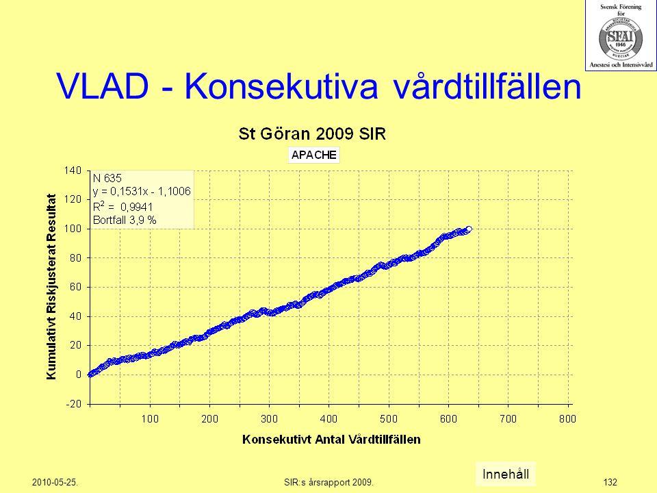 2010-05-25.SIR:s årsrapport 2009.132 VLAD - Konsekutiva vårdtillfällen Innehåll