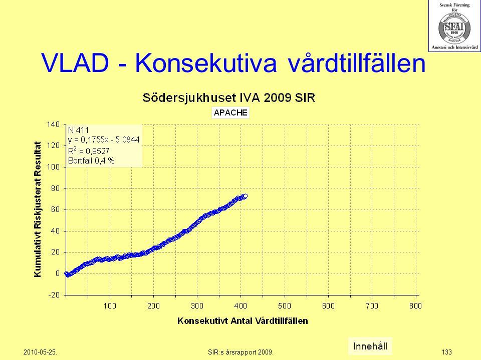 2010-05-25.SIR:s årsrapport 2009.133 VLAD - Konsekutiva vårdtillfällen Innehåll