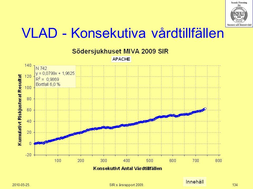 2010-05-25.SIR:s årsrapport 2009.134 VLAD - Konsekutiva vårdtillfällen Innehåll