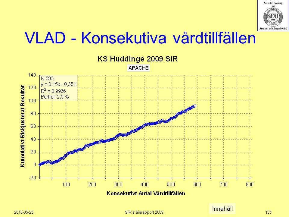 2010-05-25.SIR:s årsrapport 2009.135 VLAD - Konsekutiva vårdtillfällen Innehåll