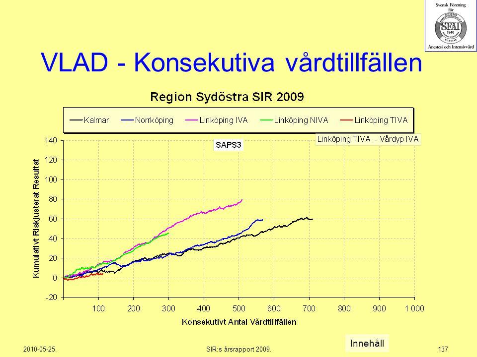 2010-05-25.SIR:s årsrapport 2009.137 VLAD - Konsekutiva vårdtillfällen Innehåll