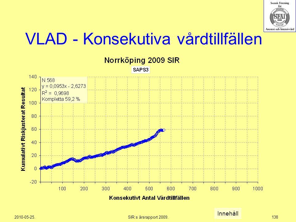 2010-05-25.SIR:s årsrapport 2009.138 VLAD - Konsekutiva vårdtillfällen Innehåll