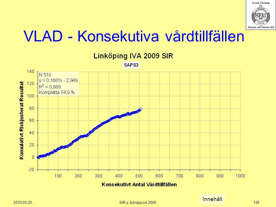 2010-05-25.SIR:s årsrapport 2009.139 VLAD - Konsekutiva vårdtillfällen Innehåll